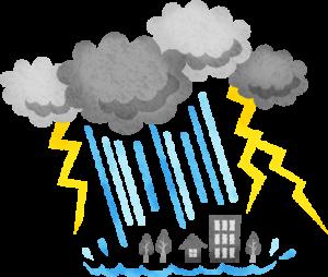 大雨洪水被害