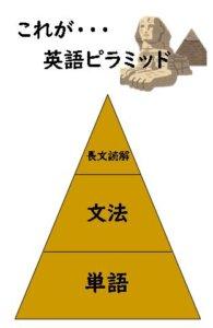 英語ができるようになりたいあなたへ!【英語ピラミッドとは】