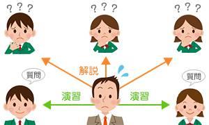 1対5〜1対6などで授業が行われるケースもある。